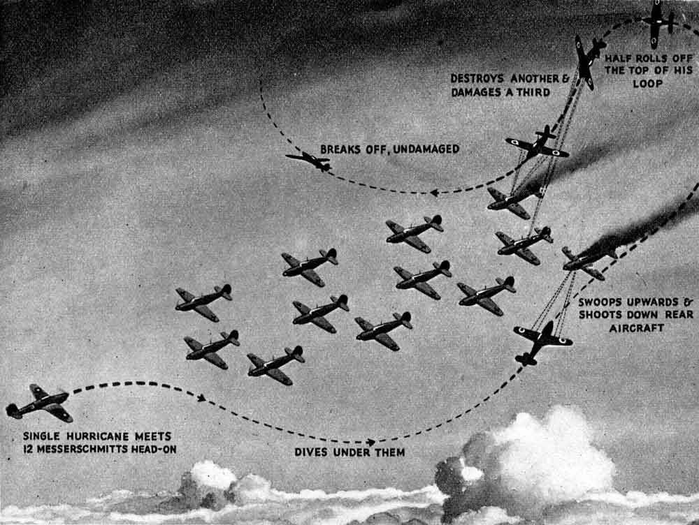 Battle of Britain Hurrican Tactic